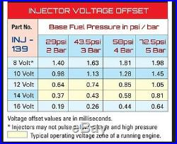 8 x BOSCH 2200cc Fuel Injectors E85 OK ID2000 2000cc Indy